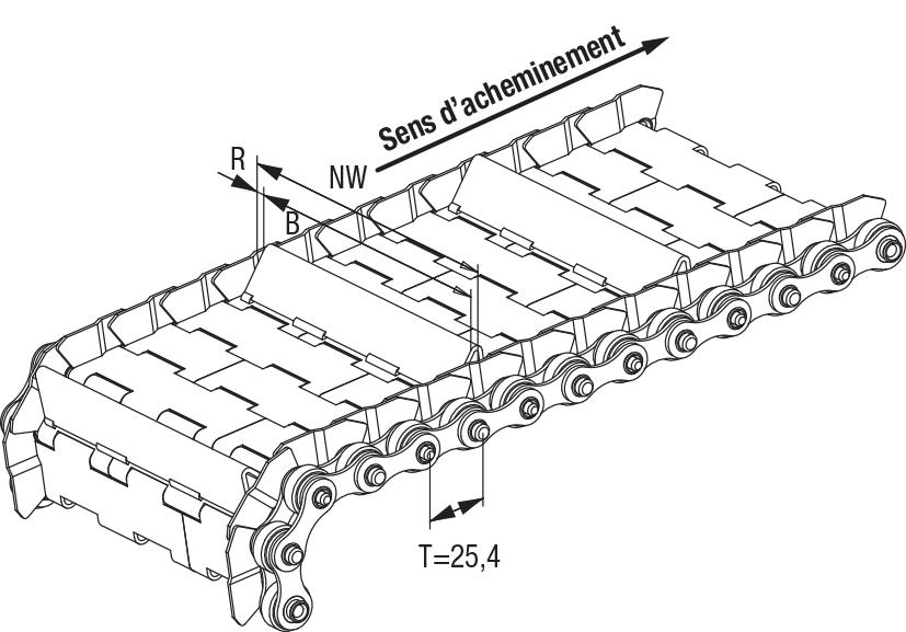 1467617028_options-barrettes-entrainement-pliees-tapis-de-convoyeur-T25.4.png