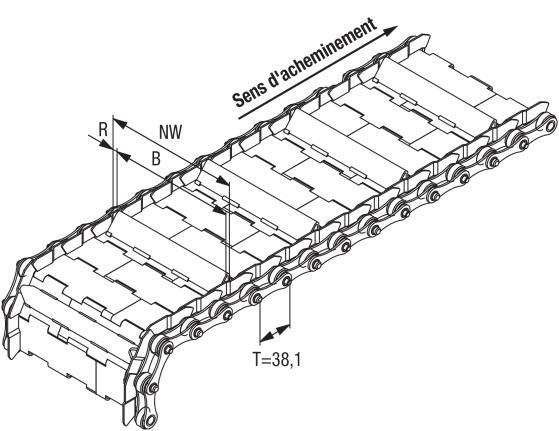 1467642366_options-barrettes-entrainement-pliees-tapis-de-convoyeur-T38.1.png